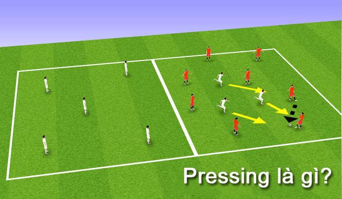 thuật ngữ bóng đá