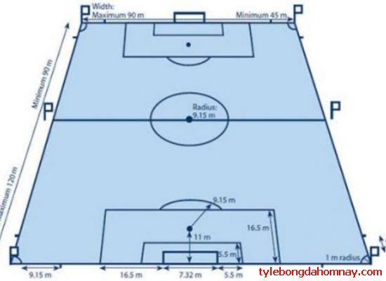 Kích thước sân bóng đá 7 người